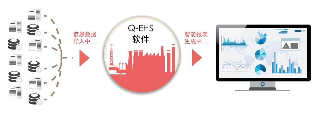 Data to QEHS to Dashboard-01